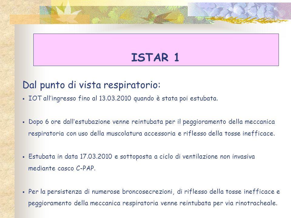 ISTAR 1 Dal punto di vista respiratorio: IOT allingresso fino al 13.03.2010 quando è stata poi estubata. Dopo 6 ore dallestubazione venne reintubata p