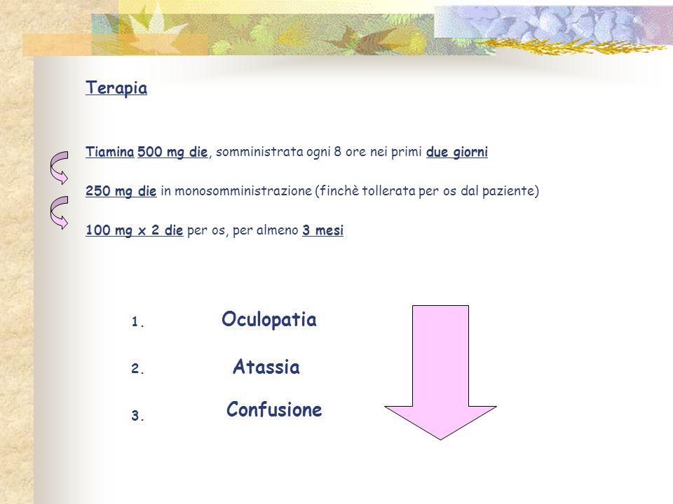 Terapia Tiamina 500 mg die, somministrata ogni 8 ore nei primi due giorni 250 mg die in monosomministrazione (finchè tollerata per os dal paziente) 100 mg x 2 die per os, per almeno 3 mesi Oculopatia Atassia Confusione 1.
