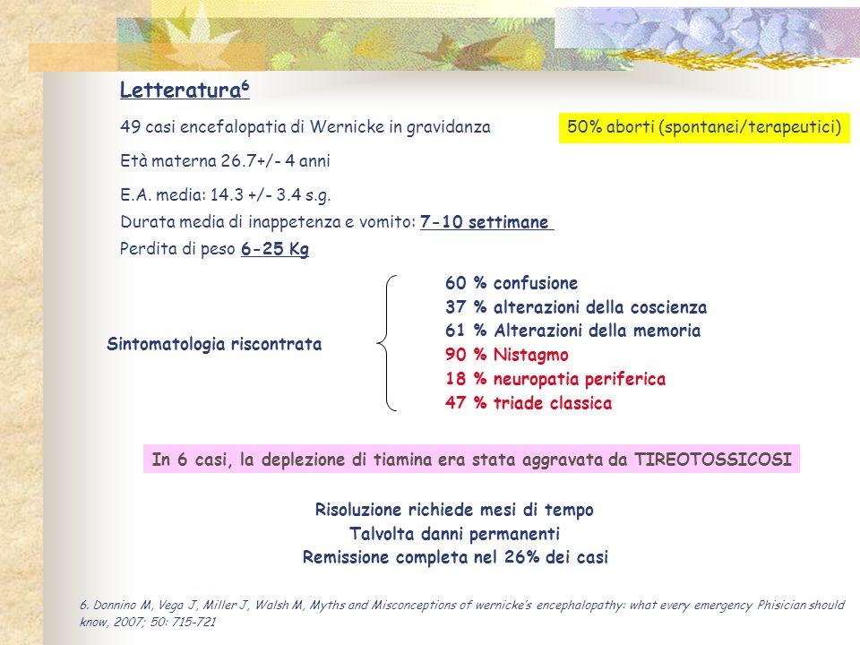 49 casi encefalopatia di Wernicke in gravidanza Età materna 26.7+/- 4 anni E.A. media: 14.3 +/- 3.4 s.g. Durata media di inappetenza e vomito: 7-10 se