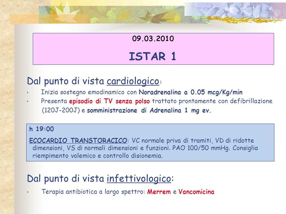 Dal punto di vista cardiologico : Inizia sostegno emodinamico con Noradrenalina a 0.05 mcg/Kg/min Presenta episodio di TV senza polso trattato prontam