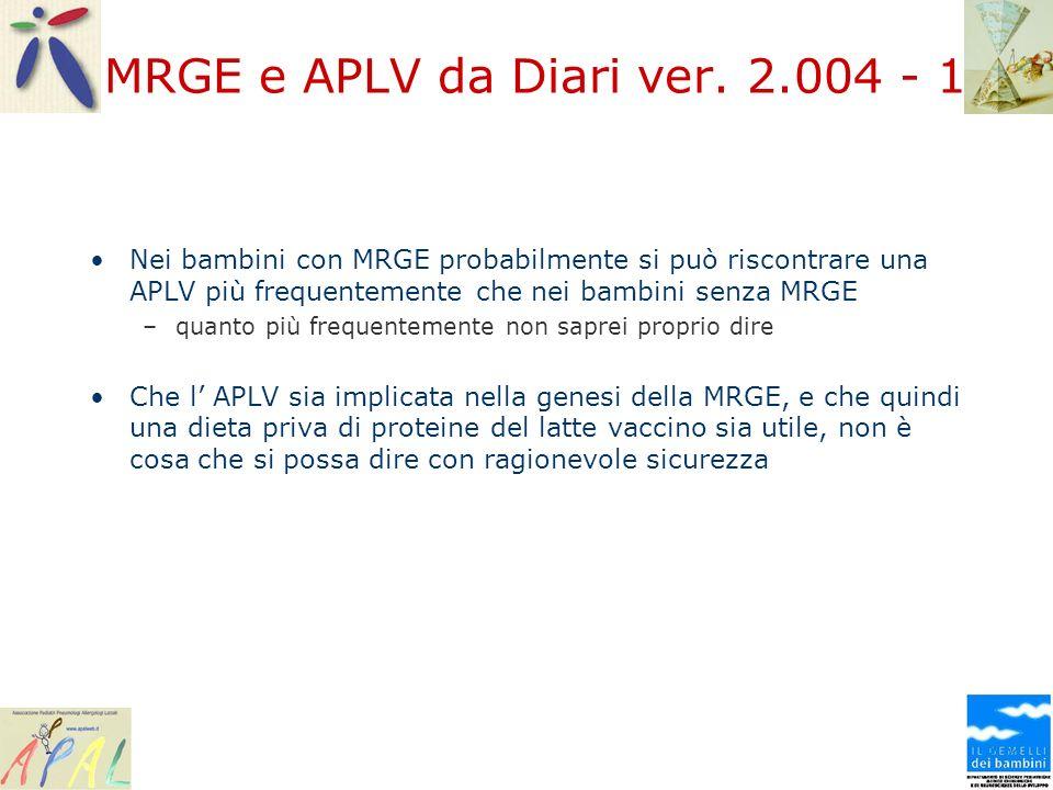 MRGE e APLV da Diari ver. 2.004 - 1 Nei bambini con MRGE probabilmente si può riscontrare una APLV più frequentemente che nei bambini senza MRGE –quan