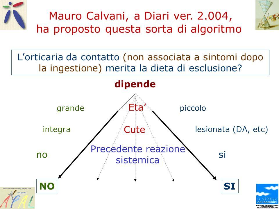 Mauro Calvani, a Diari ver. 2.004, ha proposto questa sorta di algoritmo Lorticaria da contatto (non associata a sintomi dopo la ingestione) merita la