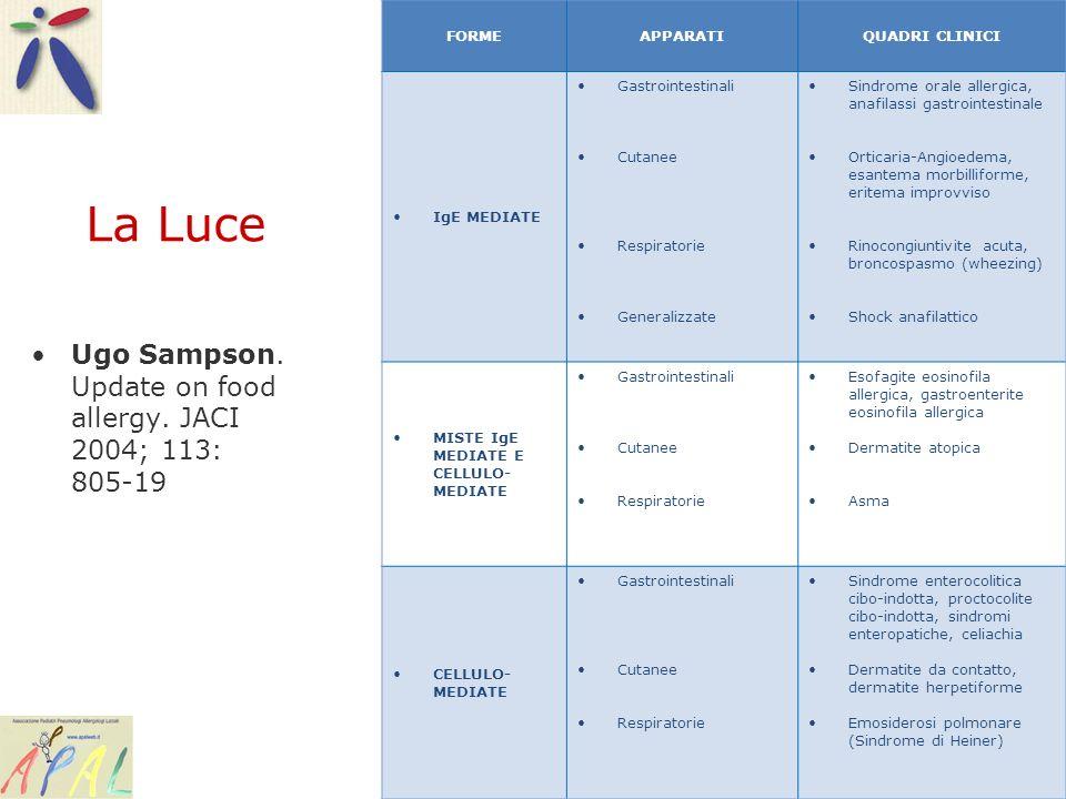 La Luce Ugo Sampson. Update on food allergy. JACI 2004; 113: 805-19 FORMEAPPARATIQUADRI CLINICI IgE MEDIATE Gastrointestinali Cutanee Respiratorie Gen