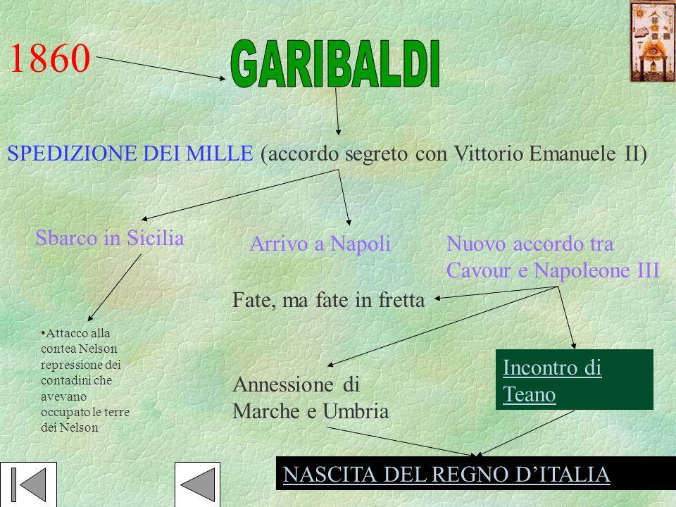1860 SPEDIZIONE DEI MILLE (accordo segreto con Vittorio Emanuele II) Sbarco in Sicilia Attacco alla contea Nelson repressione dei contadini che avevan