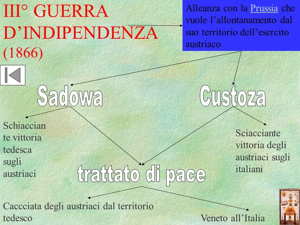 III° GUERRA DINDIPENDENZA (1866) Alleanza con la Prussia che vuole lallontanamento dal suo territorio dellesercito austriacoPrussia Schiaccian te vitt