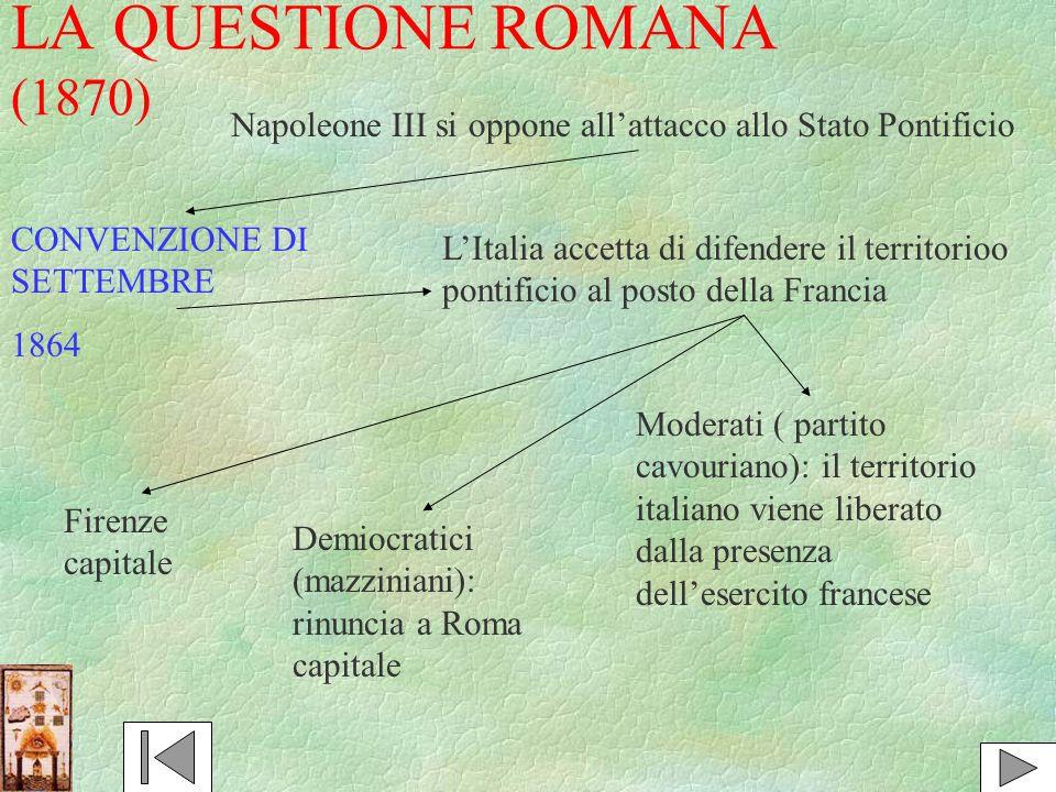 LA QUESTIONE ROMANA (1870) Napoleone III si oppone allattacco allo Stato Pontificio CONVENZIONE DI SETTEMBRE 1864 LItalia accetta di difendere il terr