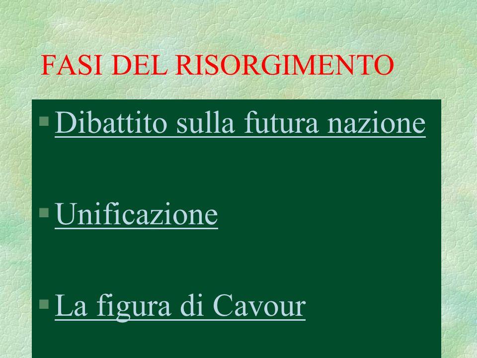 FASI DEL RISORGIMENTO §Dibattito sulla futura nazioneDibattito sulla futura nazione §UnificazioneUnificazione §La figura di CavourLa figura di Cavour