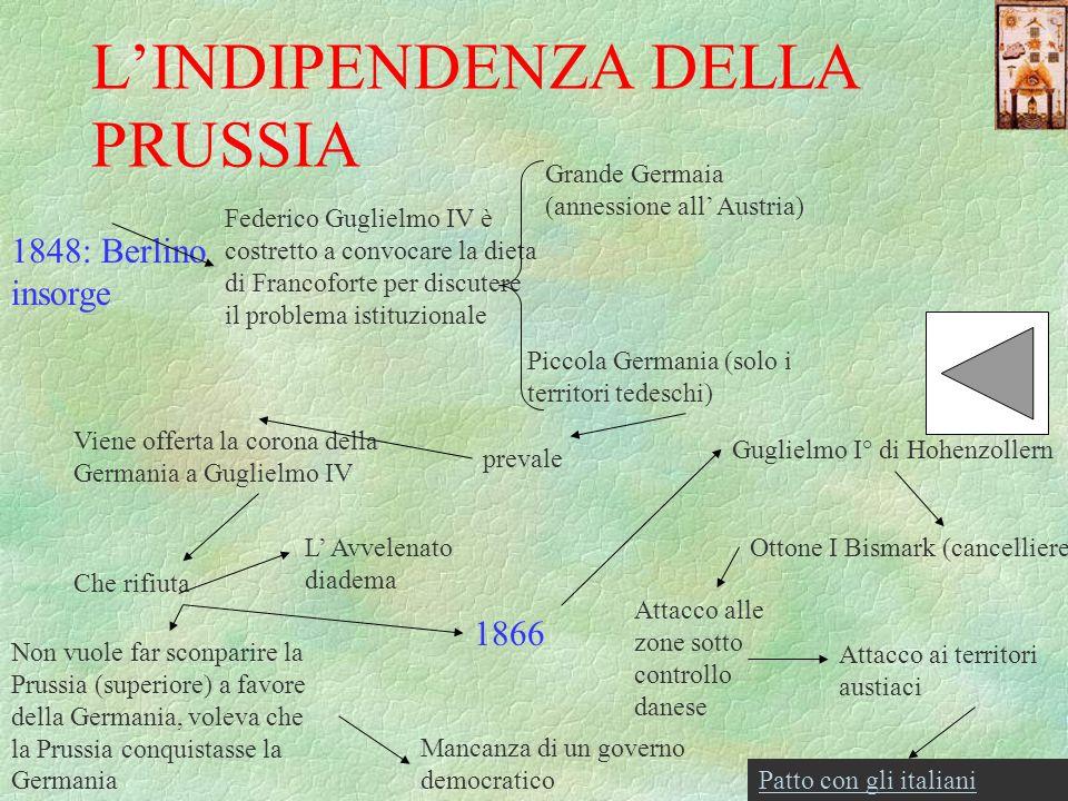 LINDIPENDENZA DELLA PRUSSIA 1848: Berlino insorge Federico Guglielmo IV è costretto a convocare la dieta di Francoforte per discutere il problema isti