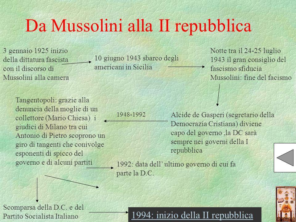 Da Mussolini alla II repubblica 3 gennaio 1925 inizio della dittatura fascista con il discorso di Mussolini alla camera Notte tra il 24-25 luglio 1943