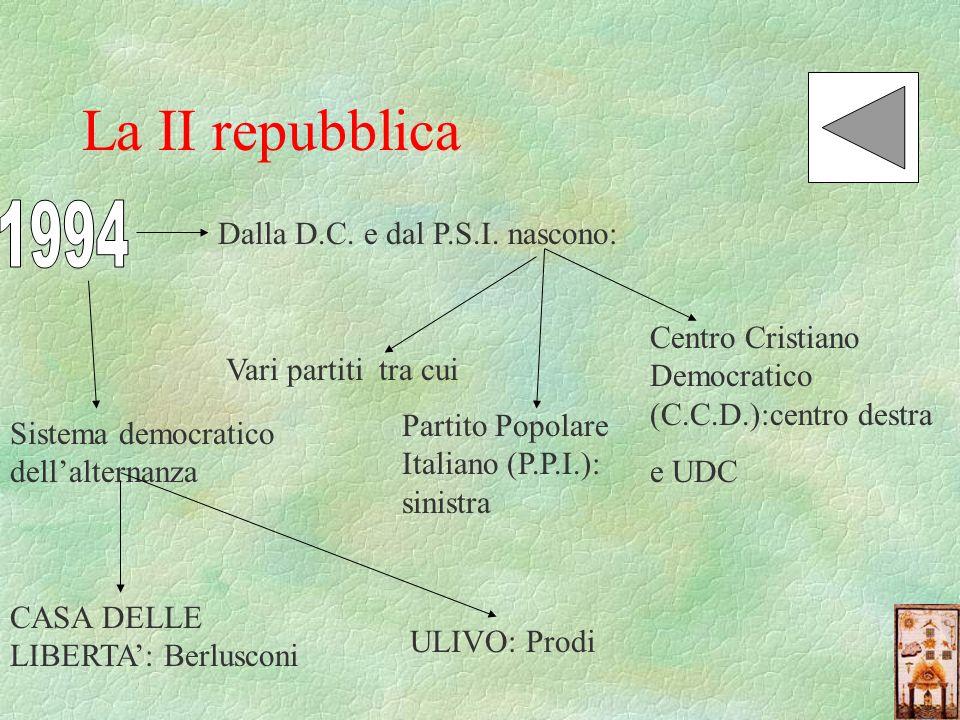 La II repubblica Dalla D.C. e dal P.S.I. nascono: Partito Popolare Italiano (P.P.I.): sinistra Centro Cristiano Democratico (C.C.D.):centro destra e U