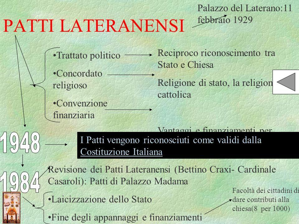 PATTI LATERANENSI Palazzo del Laterano:11 febbraio 1929 Trattato politico Concordato religioso Convenzione finanziaria Reciproco riconoscimento tra St
