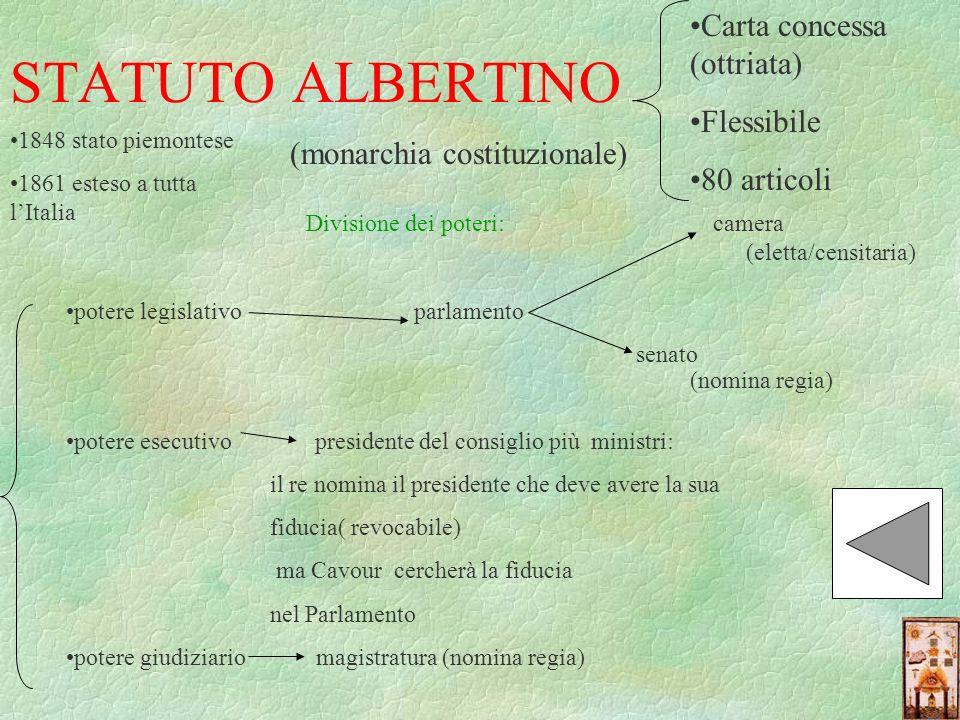 STATUTO ALBERTINO (monarchia costituzionale) Carta concessa (ottriata) Flessibile 80 articoli 1848 stato piemontese 1861 esteso a tutta lItalia Divisi