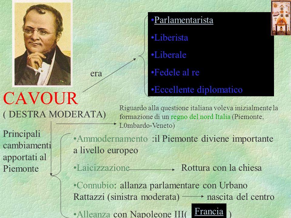 CAVOUR ( DESTRA MODERATA) era Parlamentarista Liberista Liberale Fedele al re Eccellente diplomatico Riguardo alla questione italiana voleva inizialme