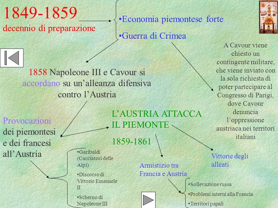 1849-1859 decennio di preparazione Economia piemontese forte Guerra di Crimea A Cavour viene chiesto un contingente militare, che viene inviato con la