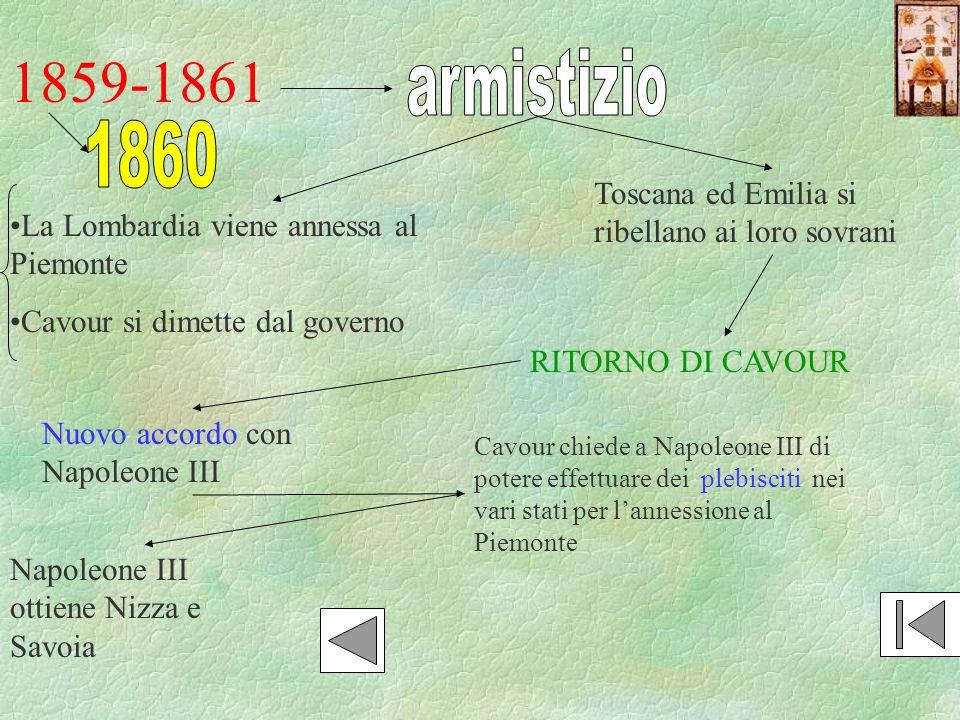 1859-1861 La Lombardia viene annessa al Piemonte Cavour si dimette dal governo Toscana ed Emilia si ribellano ai loro sovrani RITORNO DI CAVOUR Nuovo