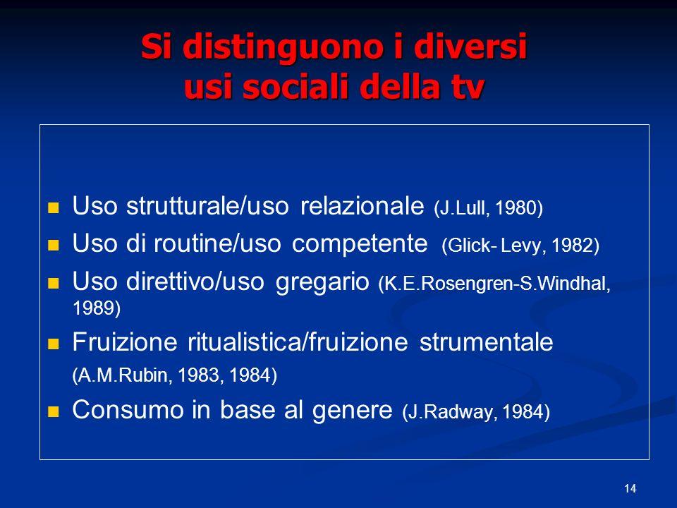 14 Si distinguono i diversi usi sociali della tv Uso strutturale/uso relazionale (J.Lull, 1980) Uso di routine/uso competente (Glick- Levy, 1982) Uso