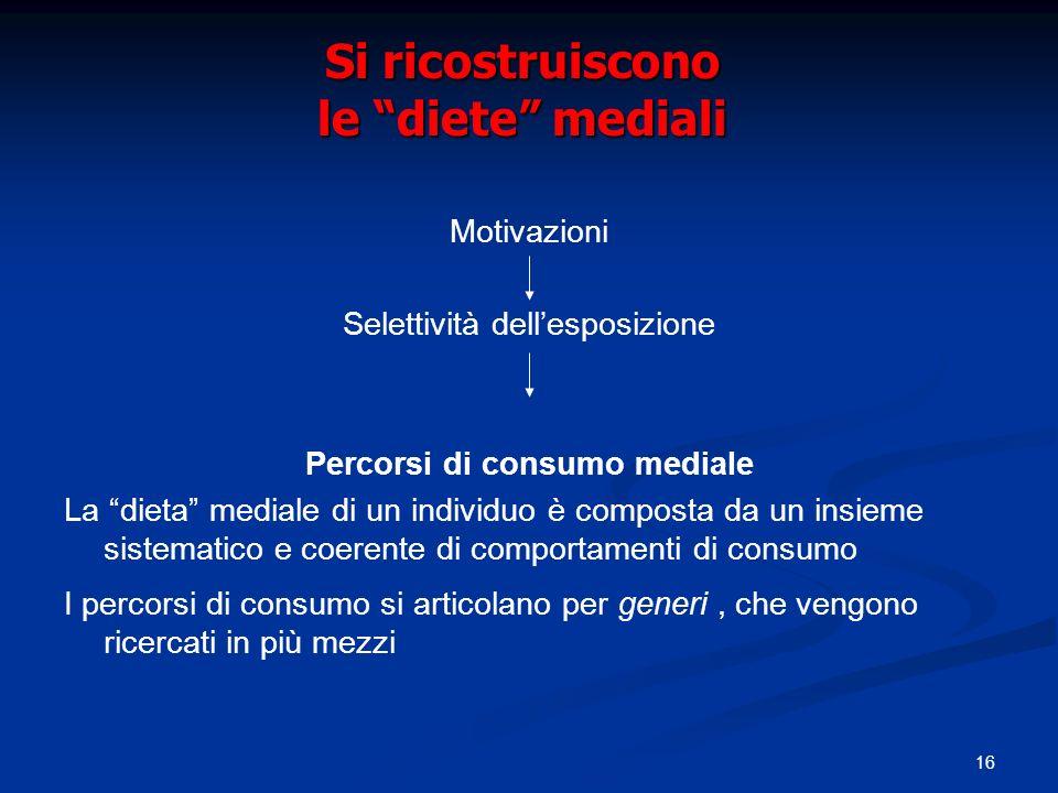 16 Si ricostruiscono le diete mediali Motivazioni Selettività dellesposizione Percorsi di consumo mediale La dieta mediale di un individuo è composta