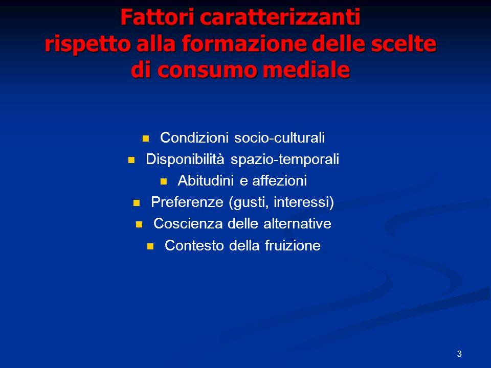 3 Fattori caratterizzanti rispetto alla formazione delle scelte di consumo mediale Condizioni socio-culturali Disponibilità spazio-temporali Abitudini