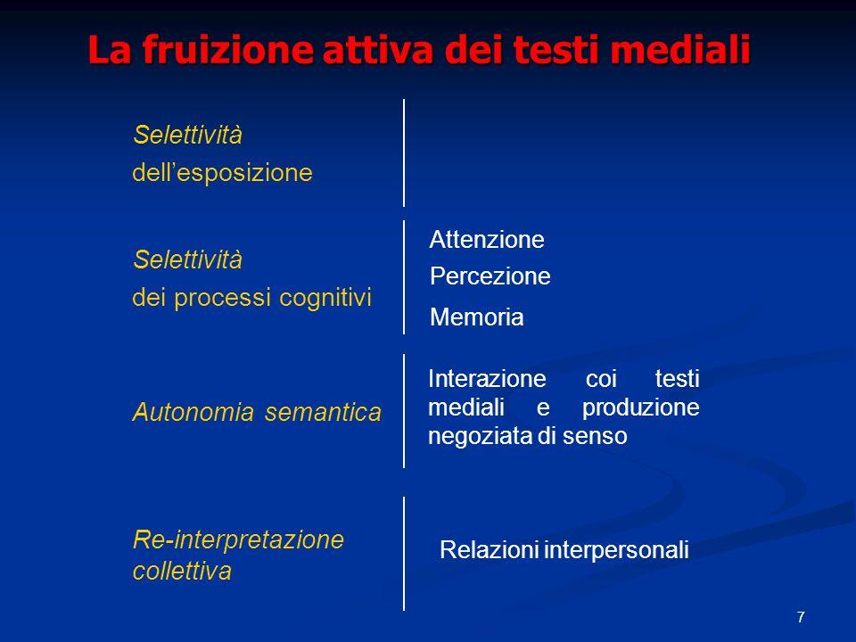 7 La fruizione attiva dei testi mediali Attenzione Percezione Memoria Selettività dei processi cognitivi Autonomia semantica Interazione coi testi med