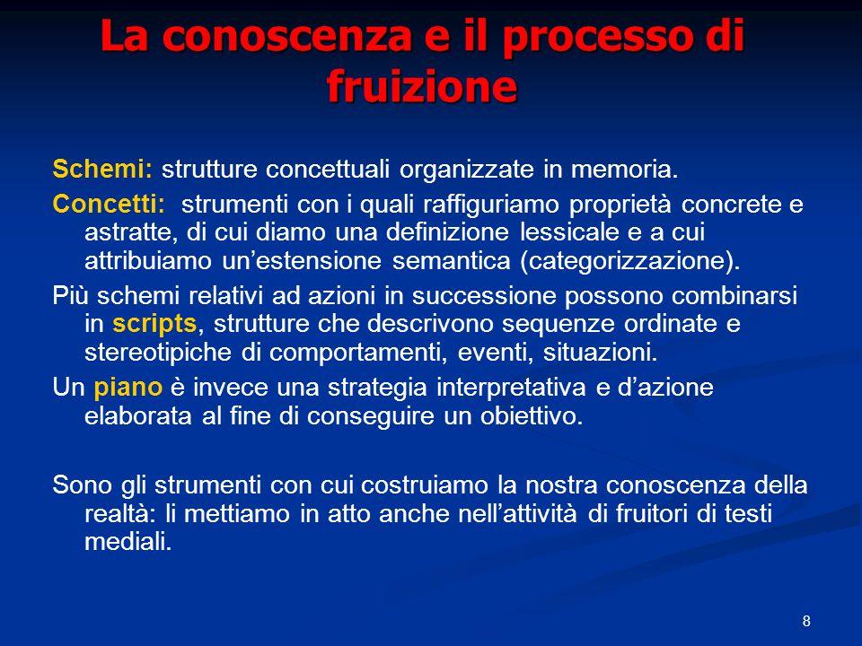 8 La conoscenza e il processo di fruizione Schemi: strutture concettuali organizzate in memoria. Concetti: strumenti con i quali raffiguriamo propriet
