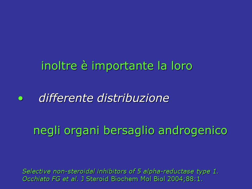 inoltre è importante la loro inoltre è importante la loro differente distribuzione differente distribuzione negli organi bersaglio androgenico negli o