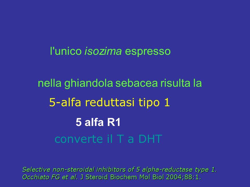 l'unico isozima espresso nella ghiandola sebacea risulta la 5-alfa reduttasi tipo 1 5 alfa R1 converte il T a DHT Selective non-steroidal inhibitors o