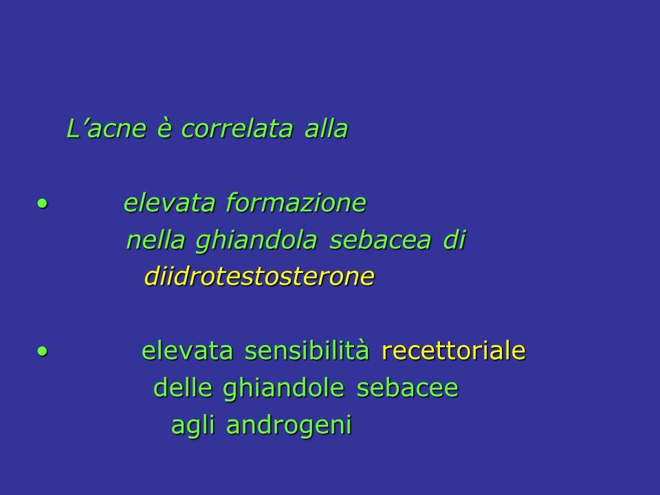 Lacne è correlata alla Lacne è correlata alla elevata formazione elevata formazione nella ghiandola sebacea di nella ghiandola sebacea di diidrotestos