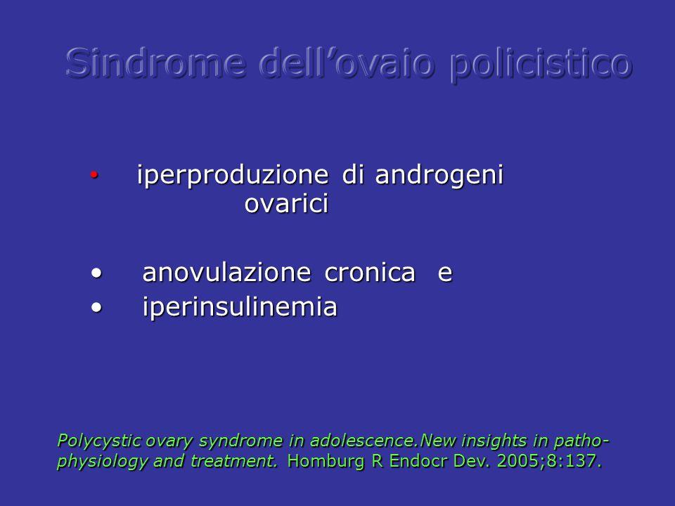 iperproduzione di androgeni ovarici iperproduzione di androgeni ovarici anovulazione cronica e anovulazione cronica e iperinsulinemia iperinsulinemia