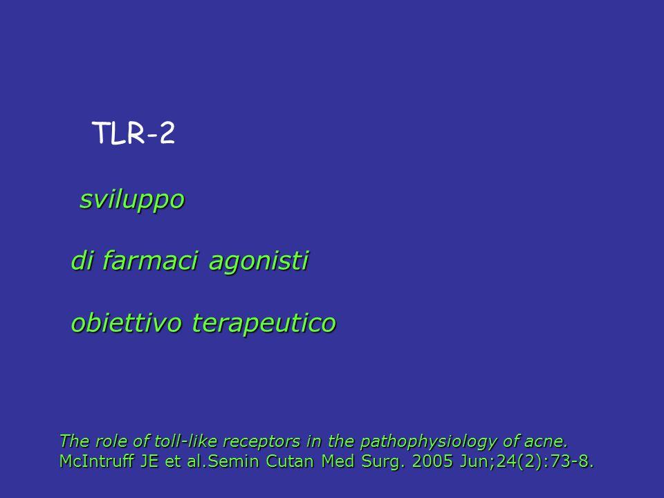 TLR-2 sviluppo sviluppo di farmaci agonisti di farmaci agonisti obiettivo terapeutico obiettivo terapeutico The role of toll-like receptors in the pat