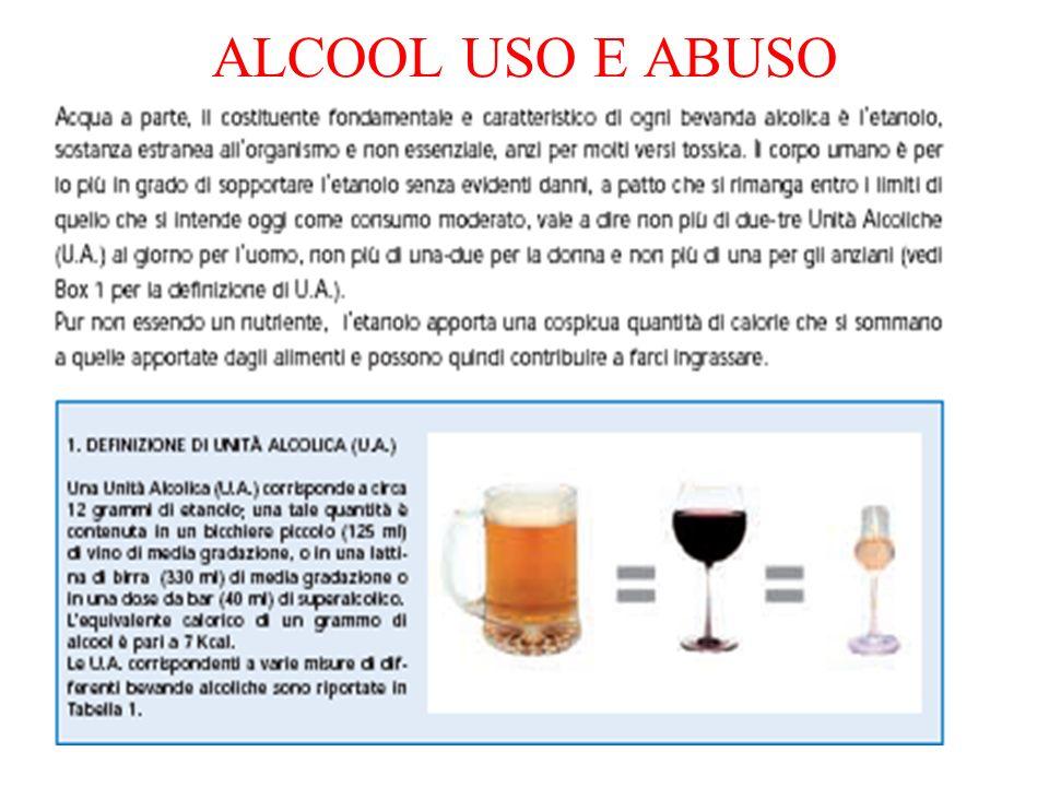 ALCOOL USO E ABUSO