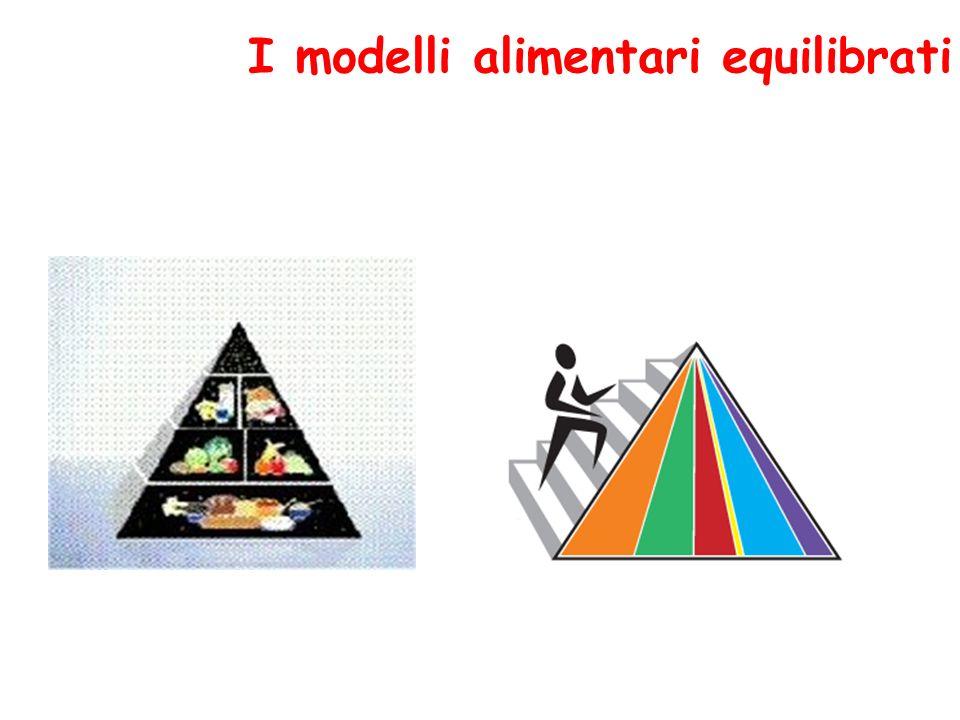 I modelli alimentari equilibrati