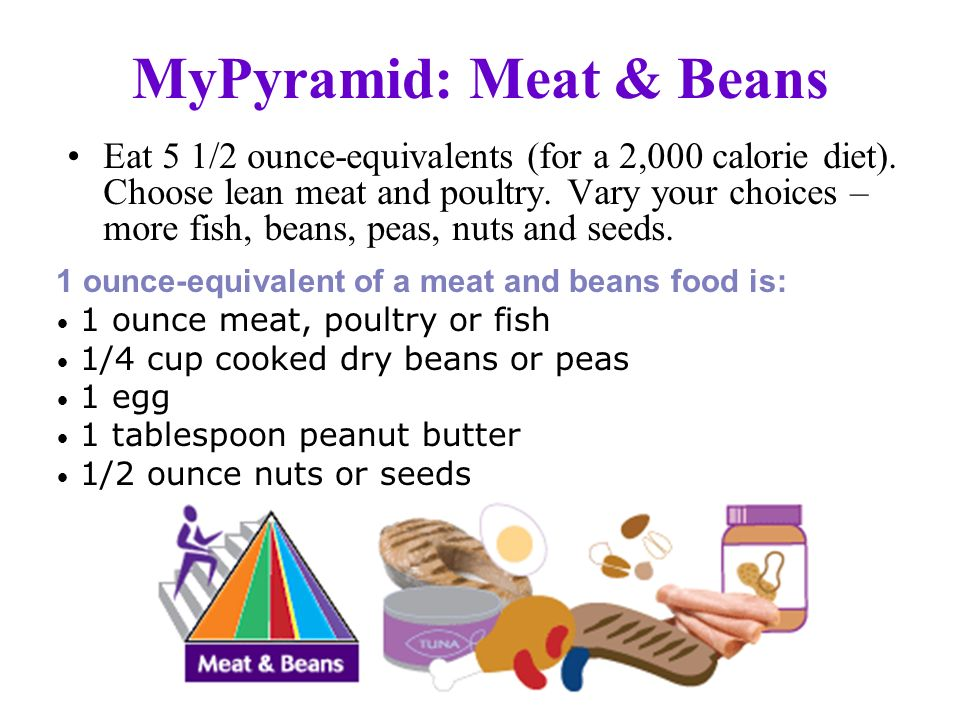 MyPyramid: Meat & Beans Eat 5 1/2 ounce-equivalents (for a 2,000 calorie diet).
