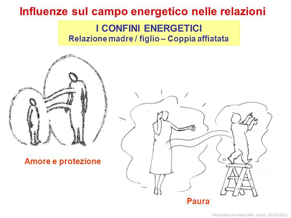 I CONFINI ENERGETICI Relazione madre / figlio – Coppia affiatata Amore e protezione Paura Influenze sul campo energetico nelle relazioni Paola Eleonora Raschellà - Como, 10/02/2011