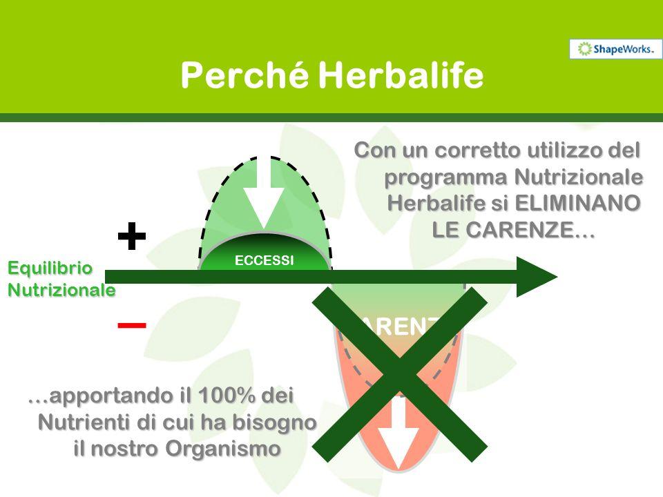 CARENZE ECCESSI Perché Herbalife + – EquilibrioNutrizionale Con un corretto utilizzo del programma Nutrizionale Herbalife si ELIMINANO LE CARENZE… …ap