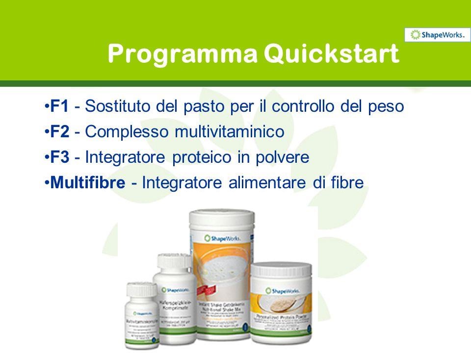 Programma Quickstart F1 - Sostituto del pasto per il controllo del peso F2 - Complesso multivitaminico F3 - Integratore proteico in polvere Multifibre