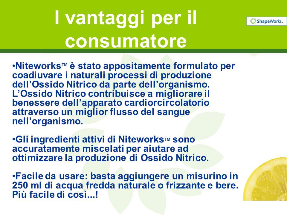 I vantaggi per il consumatore Niteworks TM è stato appositamente formulato per coadiuvare i naturali processi di produzione dellOssido Nitrico da part