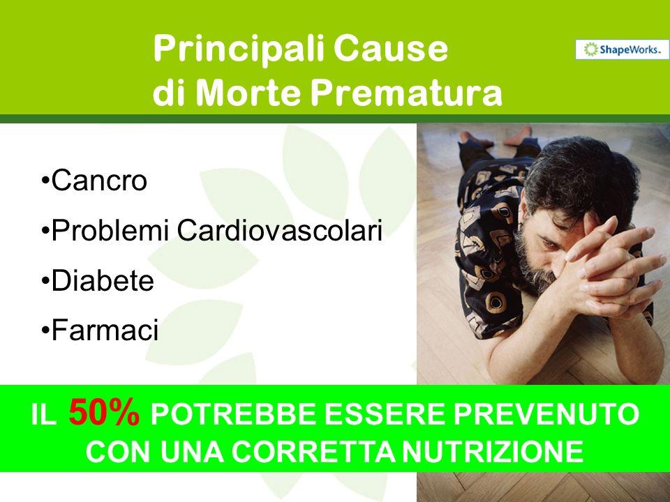 Principali Cause di Morte Prematura Cancro Problemi Cardiovascolari Diabete Farmaci IL 50% POTREBBE ESSERE PREVENUTO CON UNA CORRETTA NUTRIZIONE