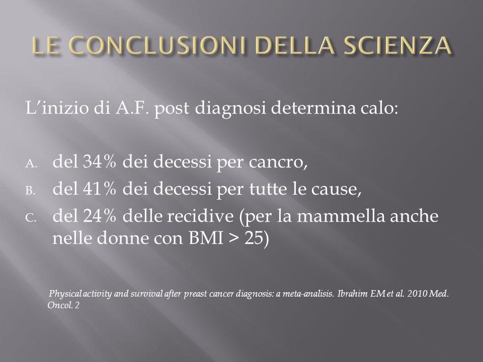 Linizio di A.F. post diagnosi determina calo: A. del 34% dei decessi per cancro, B. del 41% dei decessi per tutte le cause, C. del 24% delle recidive
