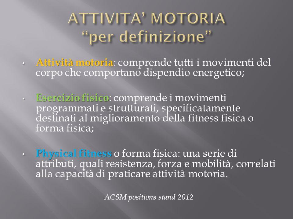 Attività motoria Attività motoria : comprende tutti i movimenti del corpo che comportano dispendio energetico; Esercizio fisico Esercizio fisico : com