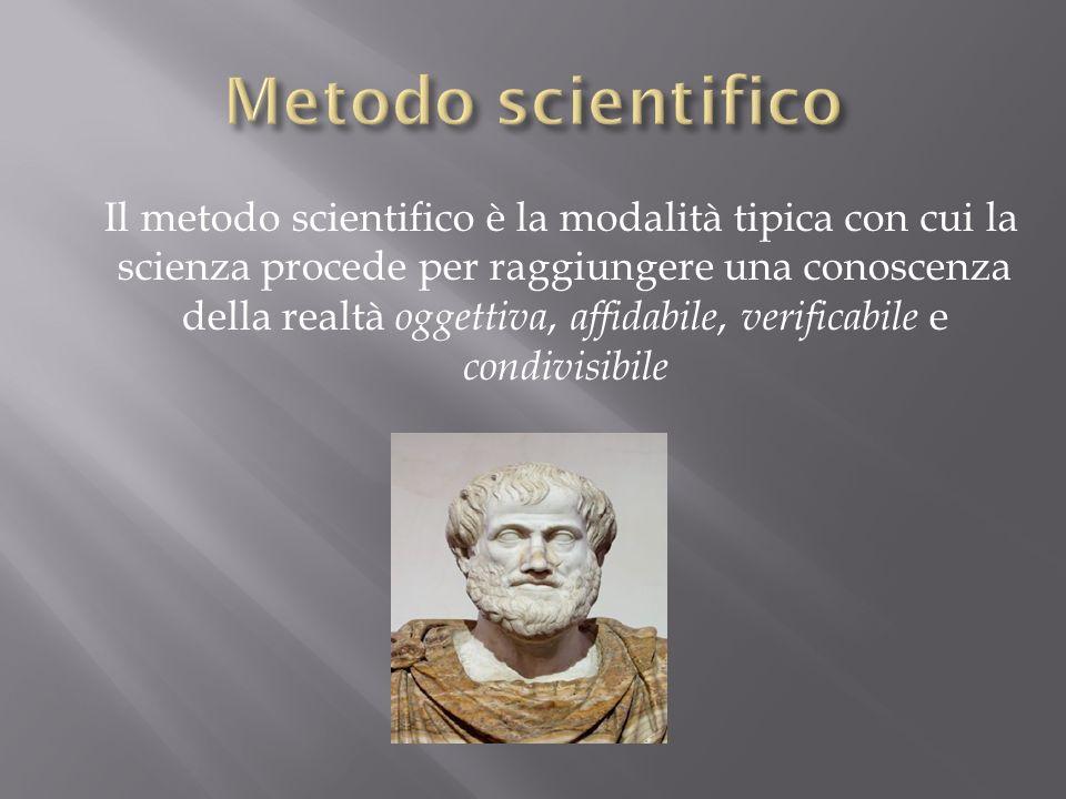 Il metodo scientifico è la modalità tipica con cui la scienza procede per raggiungere una conoscenza della realtà oggettiva, affidabile, verificabile