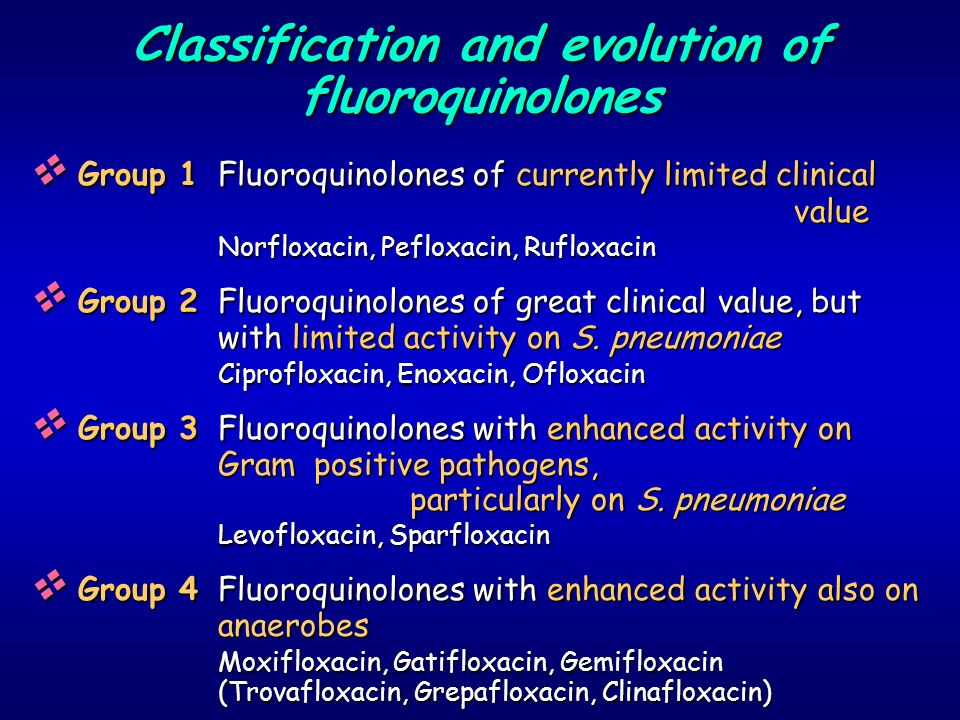 Classification and evolution of fluoroquinolones Group 1Fluoroquinolones of currently limited clinical value Group 1Fluoroquinolones of currently limi