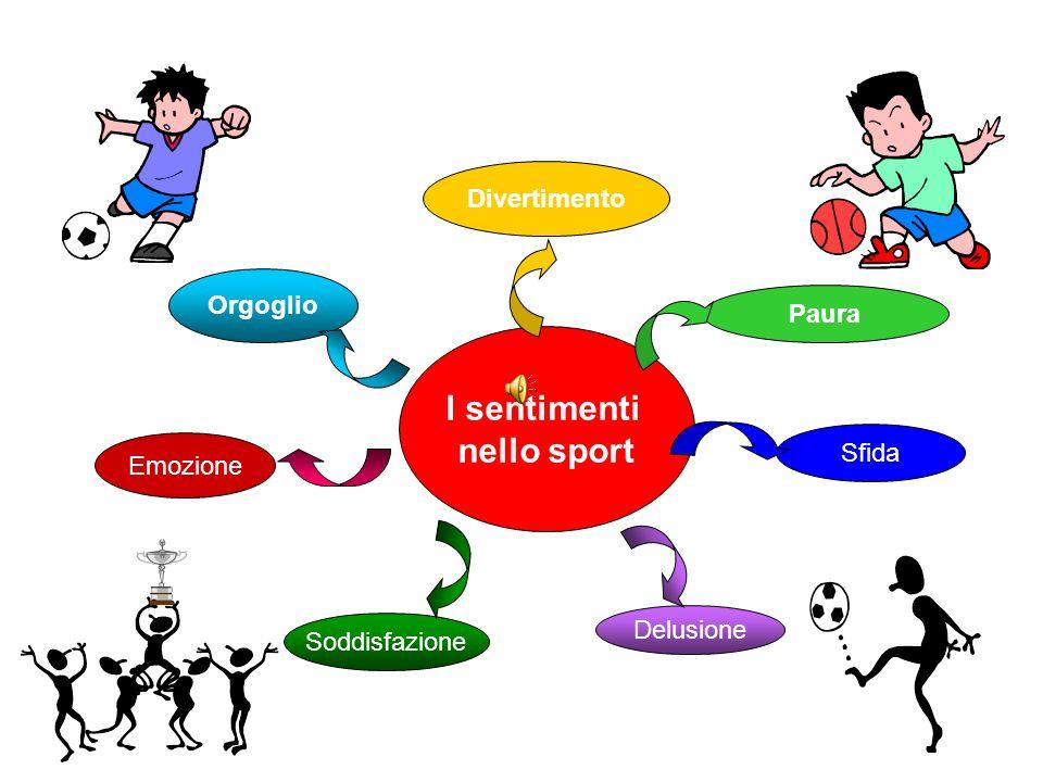 Emozione Orgoglio Divertimento Paura Sfida Soddisfazione Delusione I sentimenti nello sport