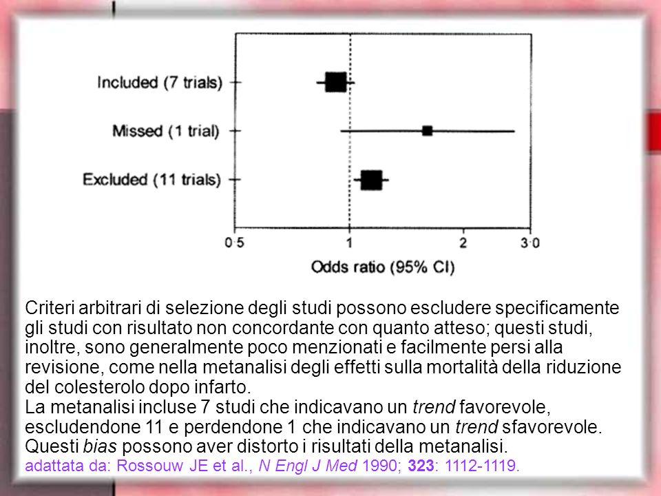 Criteri arbitrari di selezione degli studi possono escludere specificamente gli studi con risultato non concordante con quanto atteso; questi studi, i