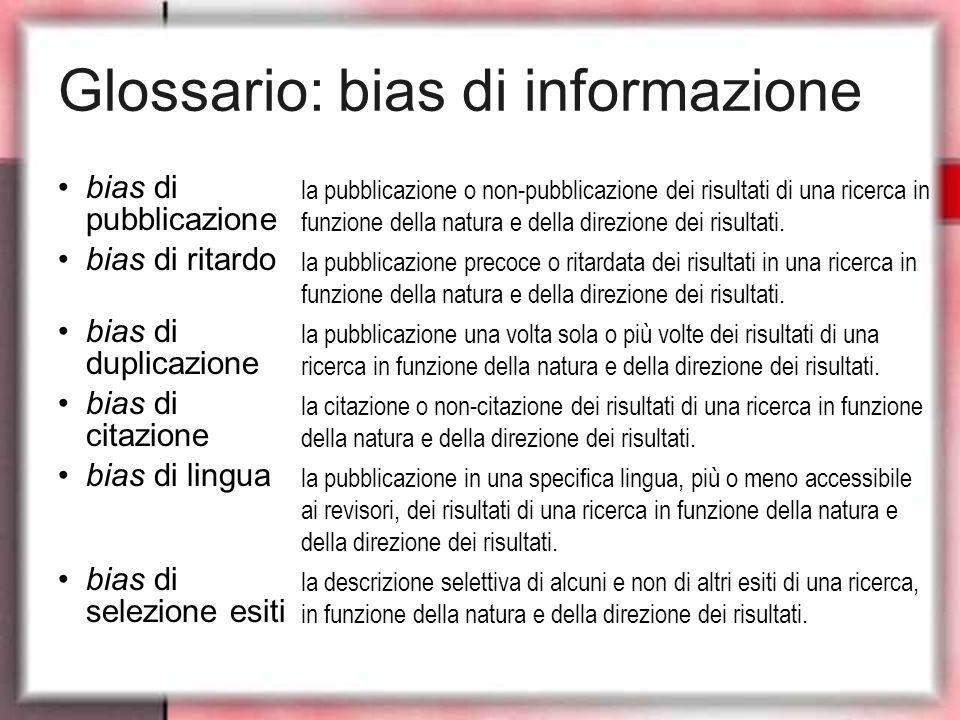 Glossario: bias di informazione bias di pubblicazione bias di ritardo bias di duplicazione bias di citazione bias di lingua bias di selezione esiti la