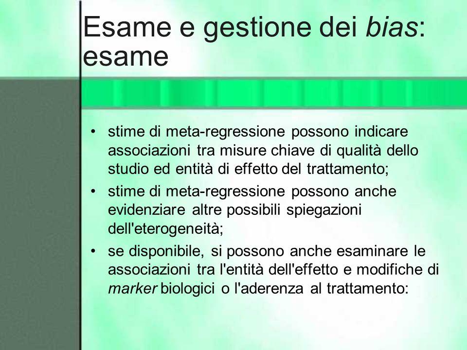Esame e gestione dei bias: esame stime di meta-regressione possono indicare associazioni tra misure chiave di qualità dello studio ed entità di effett