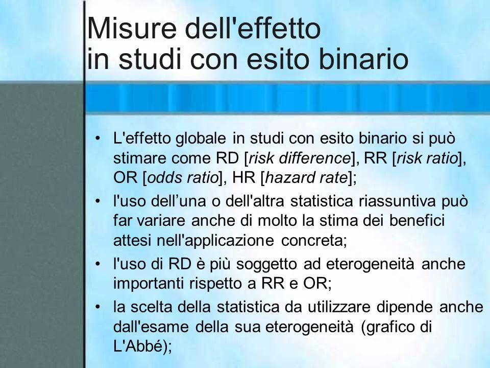 Misure dell'effetto in studi con esito binario L'effetto globale in studi con esito binario si può stimare come RD [risk difference], RR [risk ratio],
