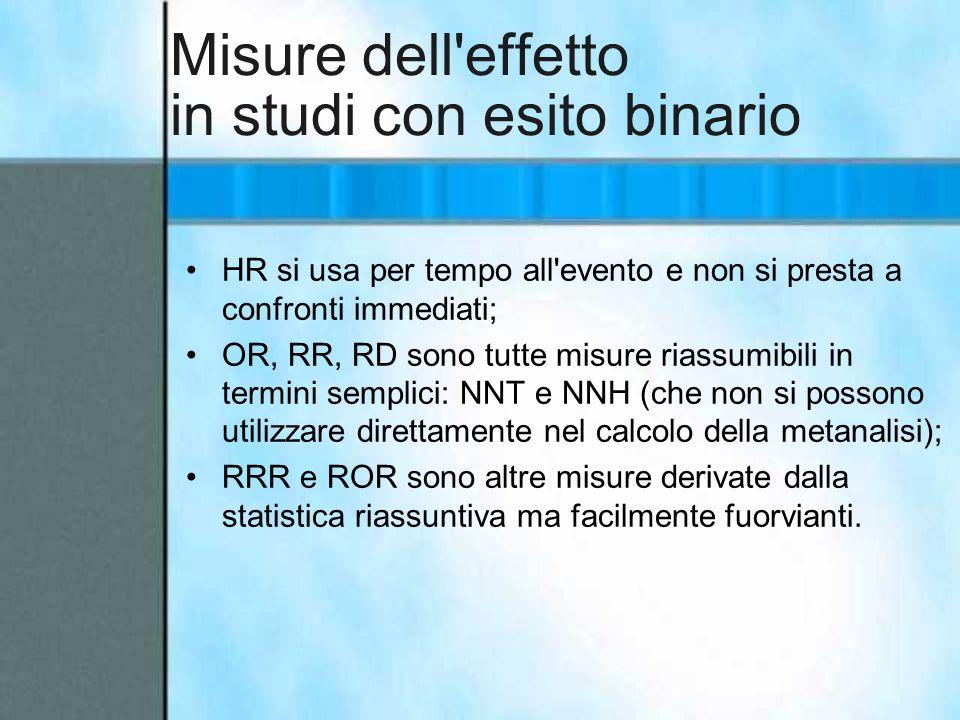Misure dell'effetto in studi con esito binario HR si usa per tempo all'evento e non si presta a confronti immediati; OR, RR, RD sono tutte misure rias