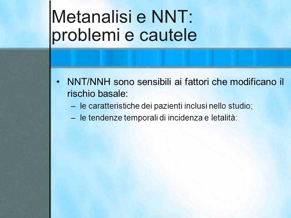 Metanalisi e NNT: problemi e cautele NNT/NNH sono sensibili ai fattori che modificano il rischio basale: –le caratteristiche dei pazienti inclusi nell