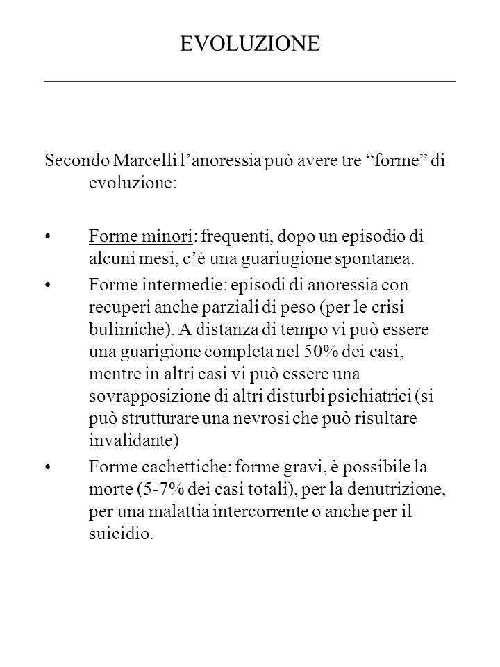 EVOLUZIONE _____________________________________ Secondo Marcelli lanoressia può avere tre forme di evoluzione: Forme minori: frequenti, dopo un episo