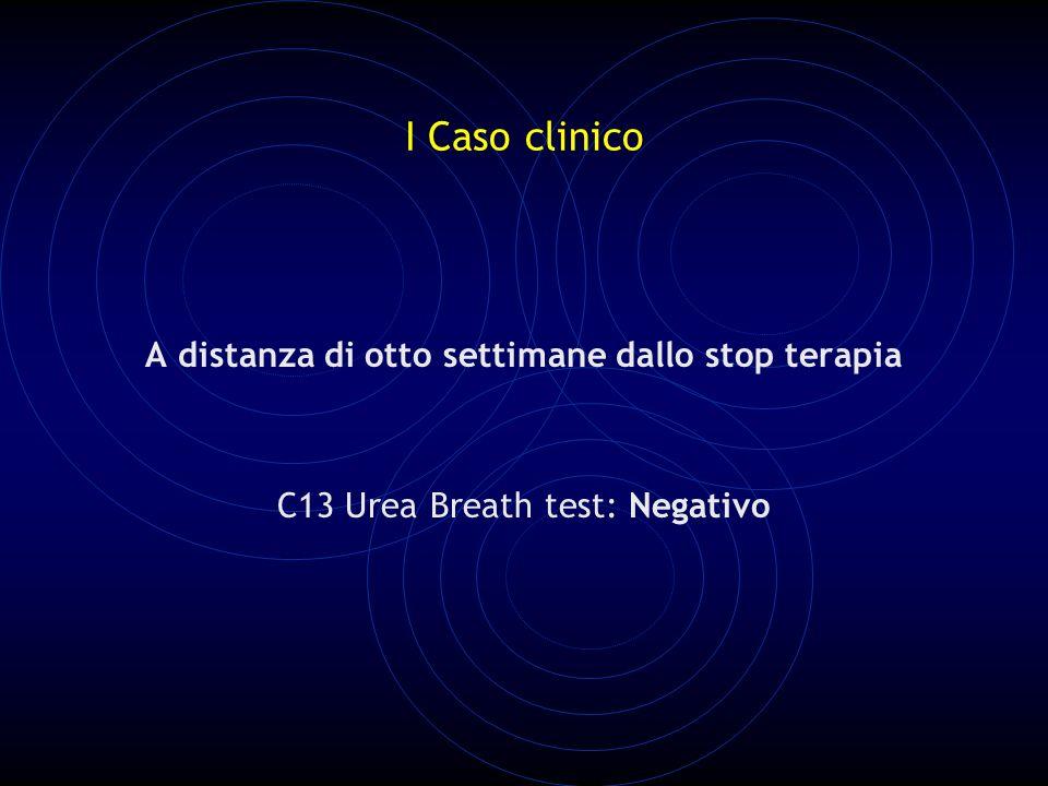 I Caso clinico A distanza di otto settimane dallo stop terapia C13 Urea Breath test: Negativo